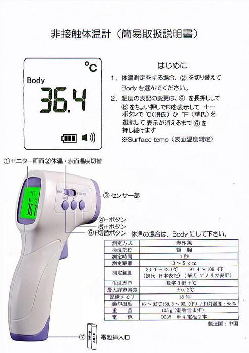 表記 体温
